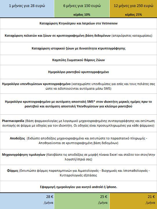 Τιμολογιακή πολιτική 26-11-2015